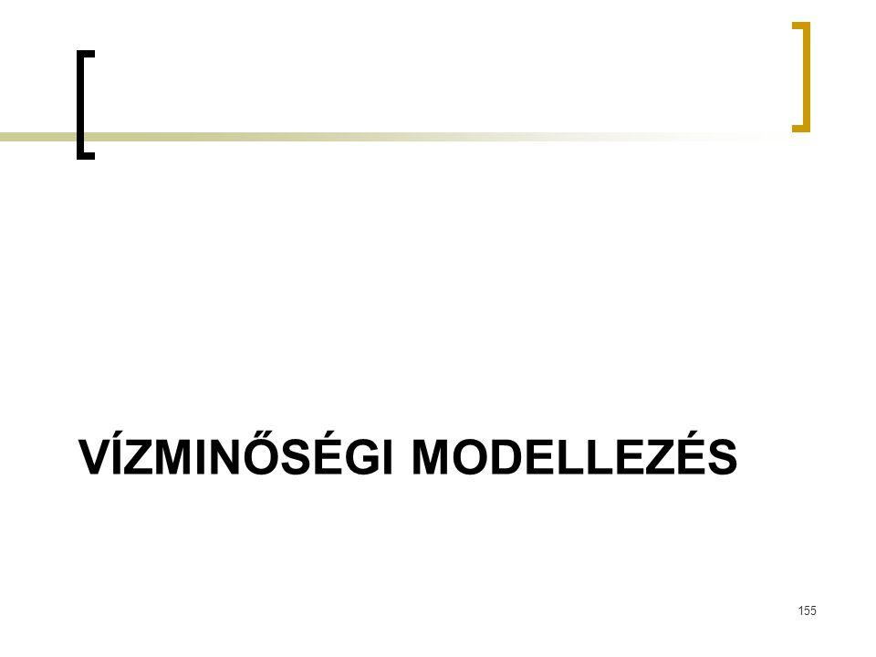 VÍZMINŐSÉGI MODELLEZÉS 155
