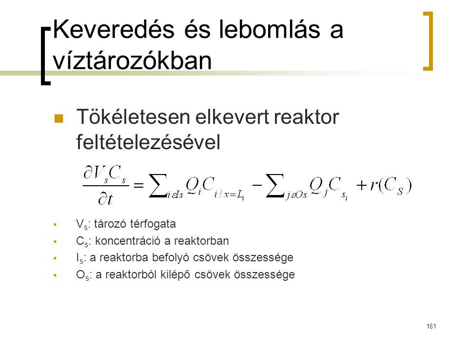 Keveredés és lebomlás a víztározókban Tökéletesen elkevert reaktor feltételezésével  V s : tározó térfogata  C s : koncentráció a reaktorban  I s :