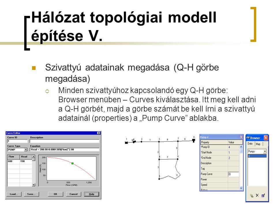 Hálózat topológiai modell építése V. Szivattyú adatainak megadása (Q-H görbe megadása)  Minden szivattyúhoz kapcsolandó egy Q-H görbe: Browser menübe