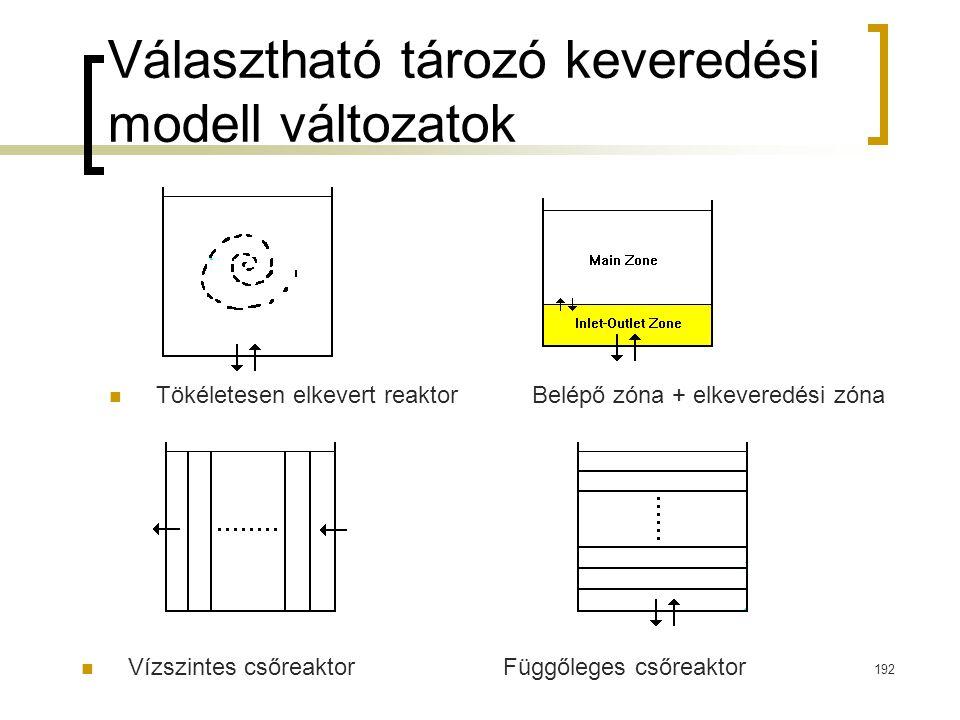 Választható tározó keveredési modell változatok Tökéletesen elkevert reaktor Belépő zóna + elkeveredési zóna 192 Vízszintes csőreaktor Függőleges csőr