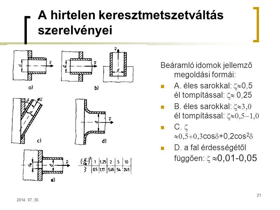 2014. 07. 30. A hirtelen keresztmetszetváltás szerelvényei Beáramló idomok jellemző megoldási formái: A. éles sarokkal:  0,5 él tompítással:  0,25