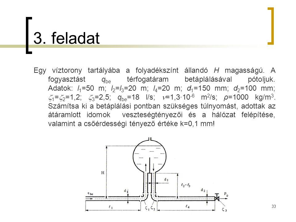 3. feladat Egy víztorony tartályába a folyadékszínt állandó H magasságú. A fogyasztást q be térfogatáram betáplálásával pótoljuk. Adatok: l 1 =50 m; l
