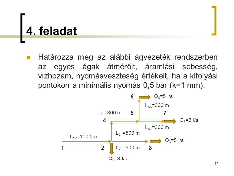 4. feladat Határozza meg az alábbi ágvezeték rendszerben az egyes ágak átmérőit, áramlási sebesség, vízhozam, nyomásveszteség értékeit, ha a kifolyási