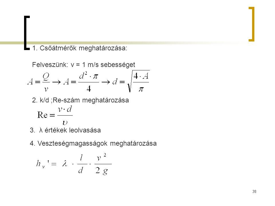 38 1. Csőátmérők meghatározása: Felveszünk: v = 1 m/s sebességet 2. k/d ;Re-szám meghatározása 3. λ értékek leolvasása 4. Veszteségmagasságok meghatár