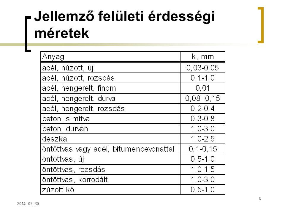 2014. 07. 30. Jellemző felületi érdességi méretek 6