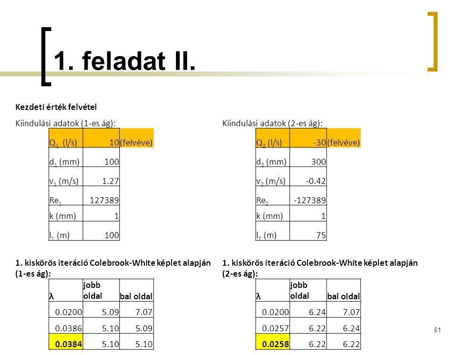 1. feladat II. 61 Kezdeti érték felvétel Kiindulási adatok (1-es ág):Kiindulási adatok (2-es ág): Q 1 (l/s)10(felvéve)Q 2 (l/s)-30(felvéve) d 1 (mm)10
