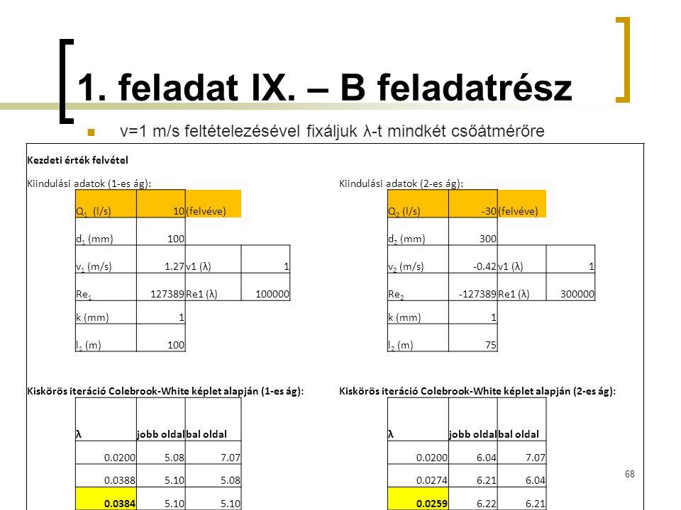 1. feladat IX. – B feladatrész v=1 m/s feltételezésével fixáljuk λ-t mindkét csőátmérőre 68 Kezdeti érték felvétel Kiindulási adatok (1-es ág):Kiindul