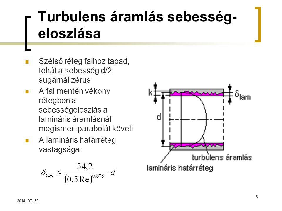 2014. 07. 30. Turbulens áramlás sebesség- eloszlása Szélső réteg falhoz tapad, tehát a sebesség d/2 sugárnál zérus A fal mentén vékony rétegben a sebe