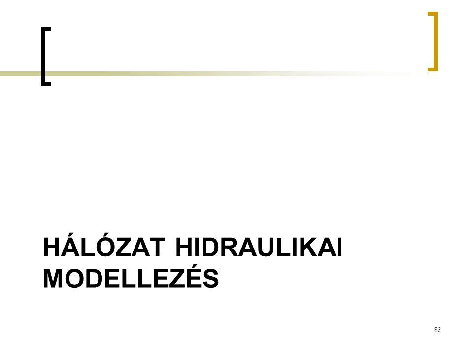 HÁLÓZAT HIDRAULIKAI MODELLEZÉS 83