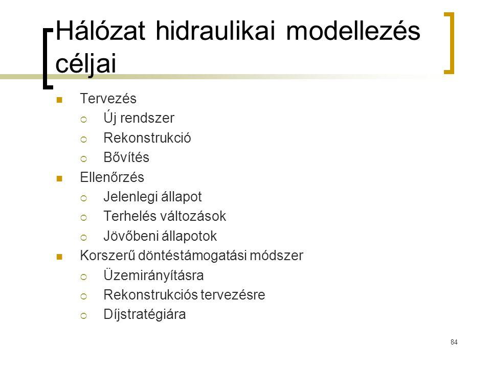 Hálózat hidraulikai modellezés céljai Tervezés  Új rendszer  Rekonstrukció  Bővítés Ellenőrzés  Jelenlegi állapot  Terhelés változások  Jövőbeni