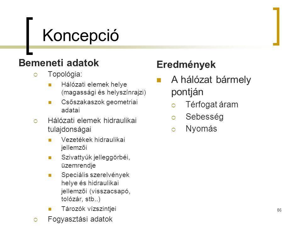 Koncepció Bemeneti adatok  Topológia: Hálózati elemek helye (magassági és helyszínrajzi) Csőszakaszok geometriai adatai  Hálózati elemek hidraulikai