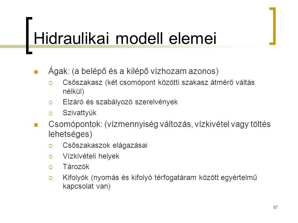 Hidraulikai modell elemei Ágak: (a belépő és a kilépő vízhozam azonos)  Csőszakasz (két csomópont közötti szakasz átmérő váltás nélkül)  Elzáró és s