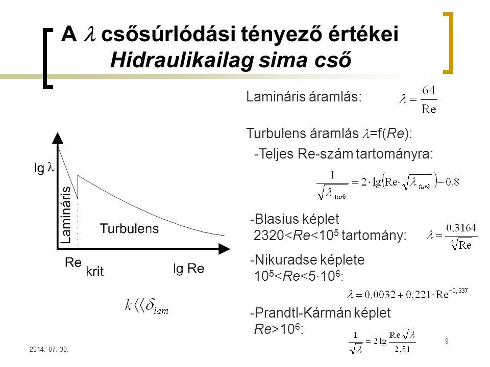 2014. 07. 30. A csősúrlódási tényező értékei Hidraulikailag sima cső Lamináris áramlás: Turbulens áramlás =f(Re): -Teljes Re-szám tartományra: -Blasiu