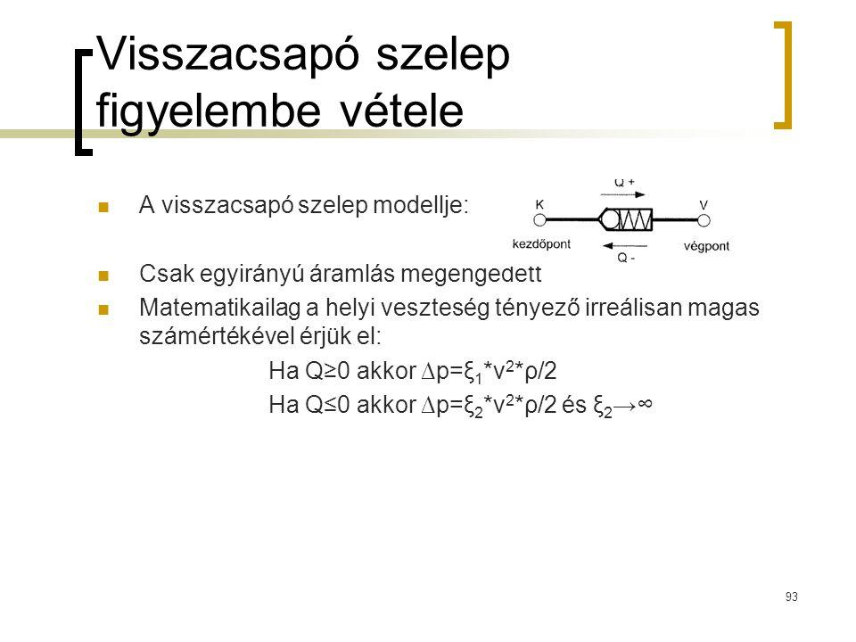 Visszacsapó szelep figyelembe vétele A visszacsapó szelep modellje: Csak egyirányú áramlás megengedett Matematikailag a helyi veszteség tényező irreál