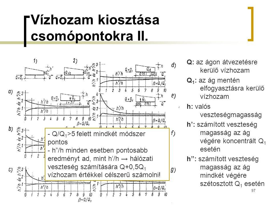 Vízhozam kiosztása csomópontokra II. Q: az ágon átvezetésre kerülő vízhozam Q 1 : az ág mentén elfogyasztásra kerülő vízhozam h: valós veszteségmagass
