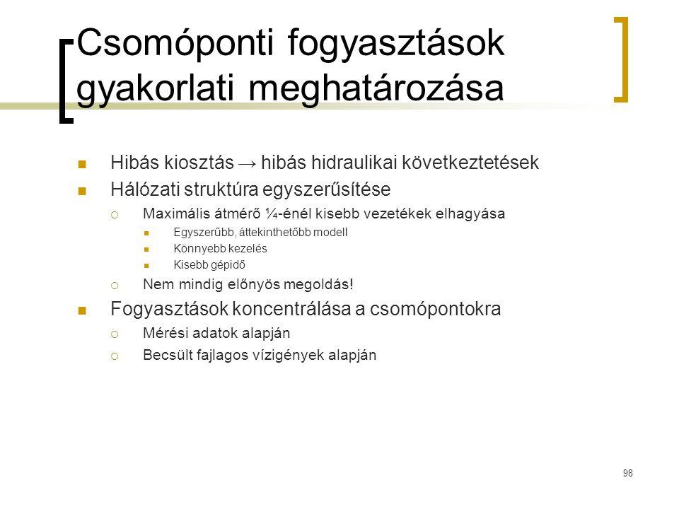 Csomóponti fogyasztások gyakorlati meghatározása Hibás kiosztás → hibás hidraulikai következtetések Hálózati struktúra egyszerűsítése  Maximális átmé