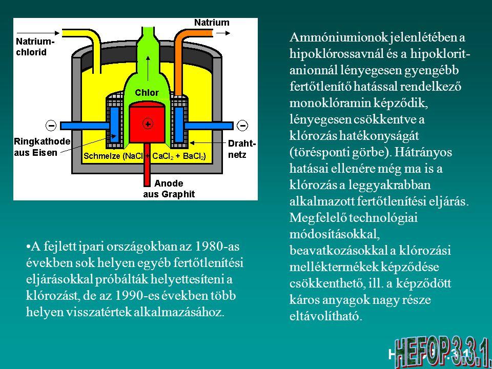 HEFOP 3.3.1. Ammóniumionok jelenlétében a hipoklórossavnál és a hipoklorit- anionnál lényegesen gyengébb fertőtlenítő hatással rendelkező monoklóramin