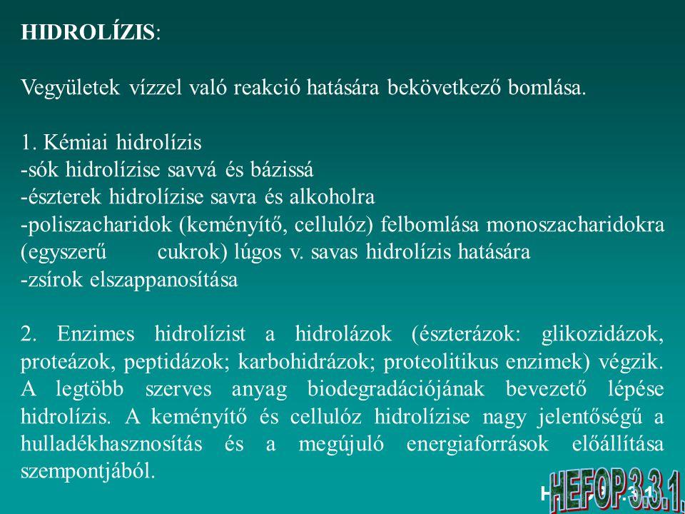 HEFOP 3.3.1. HIDROLÍZIS: Vegyületek vízzel való reakció hatására bekövetkező bomlása. 1. Kémiai hidrolízis -sók hidrolízise savvá és bázissá -észterek