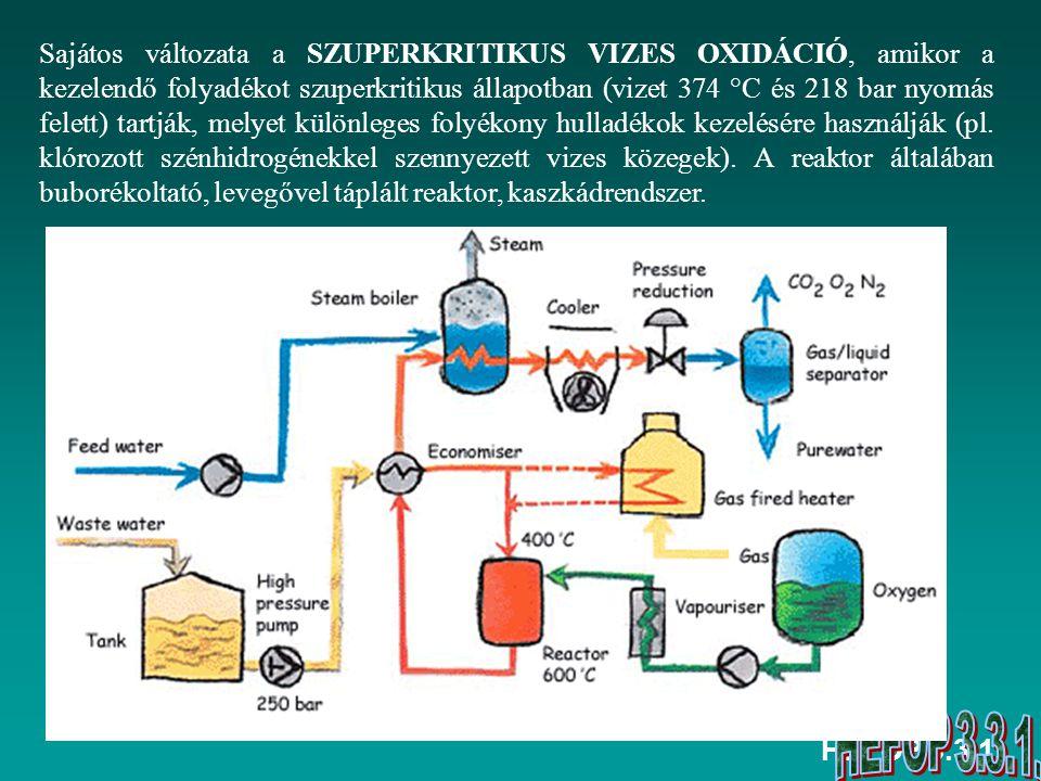 HEFOP 3.3.1. Sajátos változata a SZUPERKRITIKUS VIZES OXIDÁCIÓ, amikor a kezelendő folyadékot szuperkritikus állapotban (vizet 374 °C és 218 bar nyomá