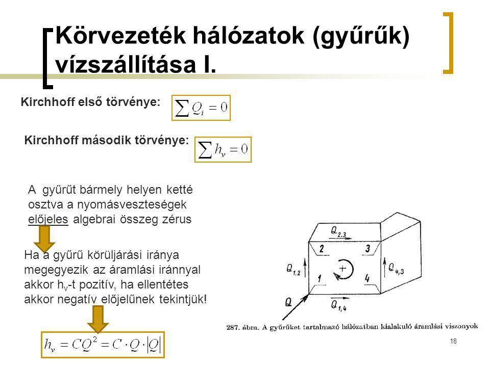 Körvezeték hálózatok (gyűrűk) vízszállítása I. 18 Kirchhoff első törvénye: Kirchhoff második törvénye: A gyűrűt bármely helyen ketté osztva a nyomásve
