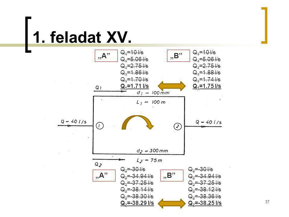1. feladat XV. 37 Q 1 =10 l/s Q 1 =5.06 l/s Q 1 =2.75 l/s Q 1 =1.86 l/s Q 1 =1.70 l/s Q 1 =1.71 l/s Q 2 =-30 l/s Q 2 =-34.94 l/s Q 2 =-37.25 l/s Q 2 =