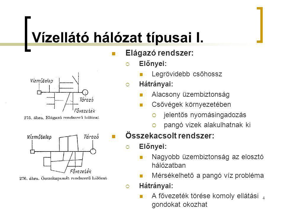 Vízellátó hálózat típusai I. 4 Elágazó rendszer:  Előnyei: Legrövidebb csőhossz  Hátrányai: Alacsony üzembiztonság Csővégek környezetében  jelentős