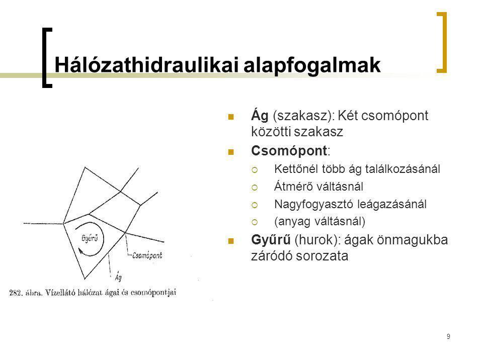 Hálózathidraulikai alapfogalmak Ág (szakasz): Két csomópont közötti szakasz Csomópont:  Kettőnél több ág találkozásánál  Átmérő váltásnál  Nagyfogy