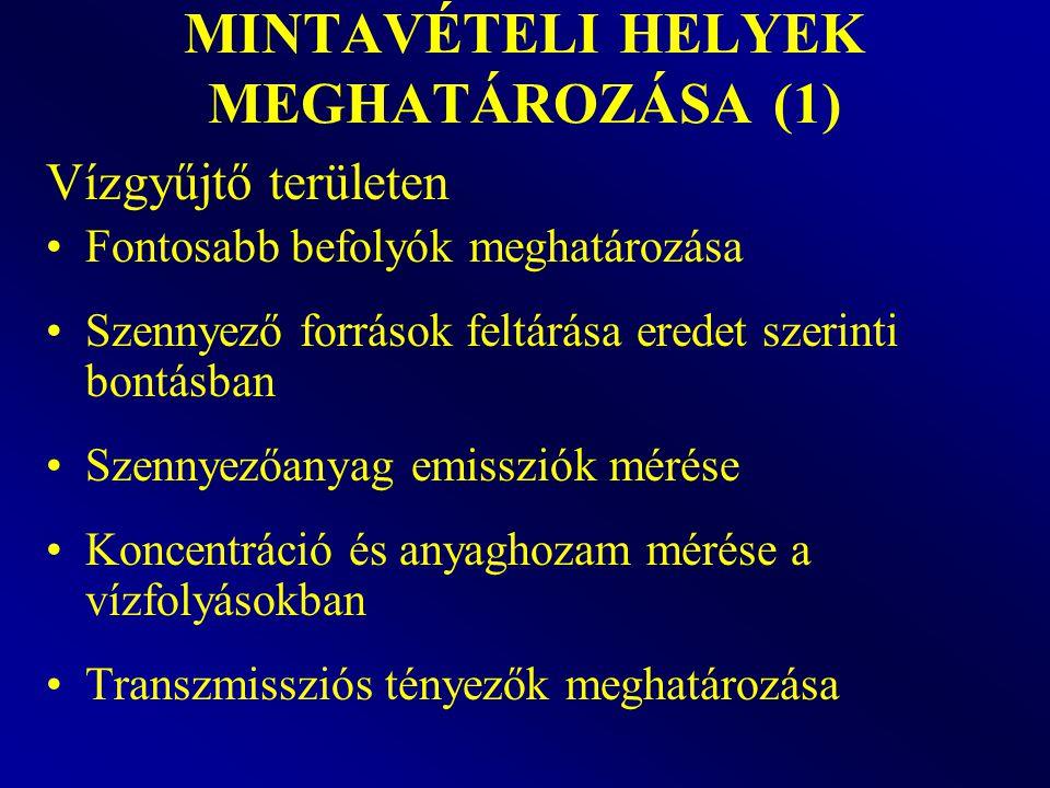 MINTAVÉTELI HELYEK MEGHATÁROZÁSA (1) Vízgyűjtő területen Fontosabb befolyók meghatározása Szennyező források feltárása eredet szerinti bontásban Szenn