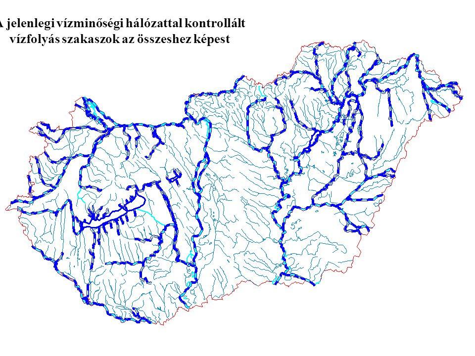 A jelenlegi vízminőségi hálózattal kontrollált vízfolyás szakaszok az összeshez képest