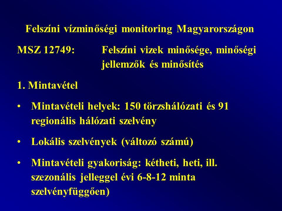 Felszíni vízminőségi monitoring Magyarországon MSZ 12749:Felszíni vizek minősége, minőségi jellemzők és minősítés 1. Mintavétel Mintavételi helyek: 15
