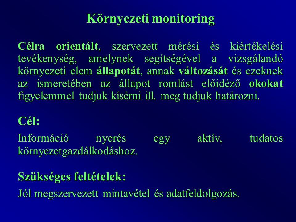 VKI: többszintű monitoring-rendszer Az állapotértékelés alapja Feltárás Vizsgálatimonitoring .