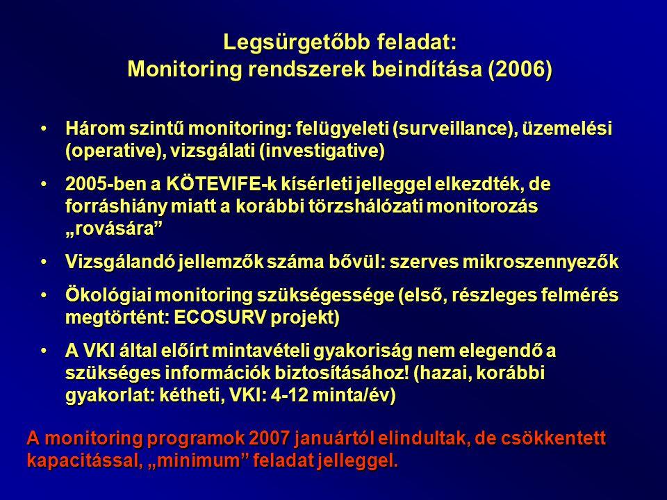 Legsürgetőbb feladat: Monitoring rendszerek beindítása (2006) Három szintű monitoring: felügyeleti (surveillance), üzemelési (operative), vizsgálati (