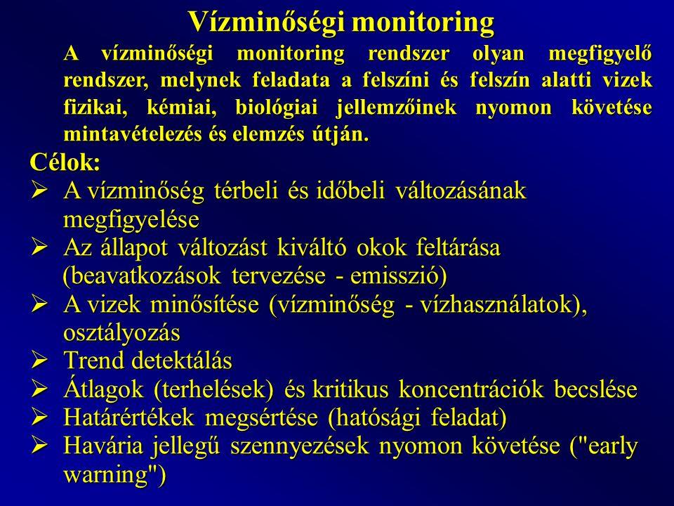 Vízminőségi monitoring A vízminőségi monitoring rendszer olyan megfigyelő rendszer, melynek feladata a felszíni és felszín alatti vizek fizikai, kémia