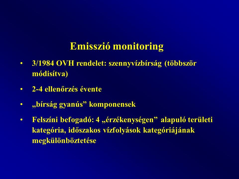 """Emisszió monitoring 3/1984 OVH rendelet: szennyvízbírság (többször módisítva) 2-4 ellenőrzés évente """"bírság gyanús"""" komponensek Felszíni befogadó: 4 """""""