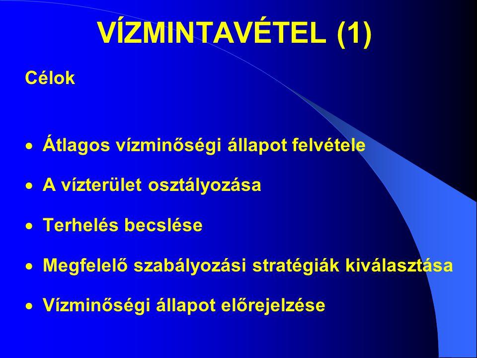 Felszíni vízminőségi monitoring Magyarországon MSZ 12749:Felszíni vizek minősége, minőségi jellemzők és minősítés 1.