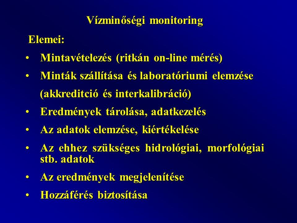 Vízminőségi monitoring Elemei: Mintavételezés (ritkán on-line mérés)Mintavételezés (ritkán on-line mérés) Minták szállítása és laboratóriumi elemzéseM