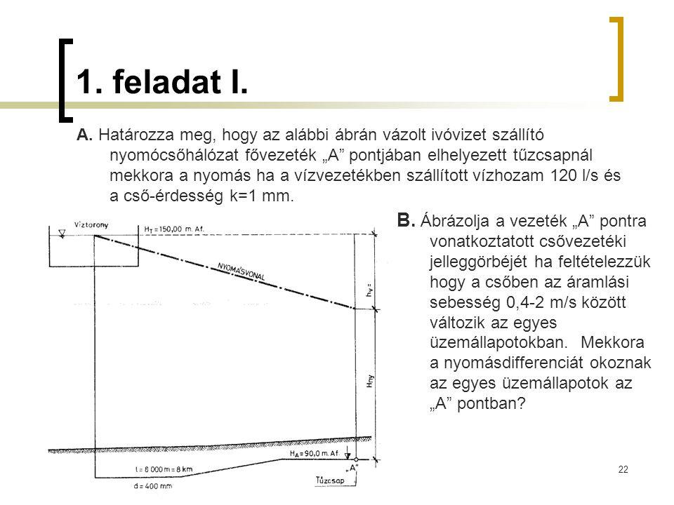 """1. feladat I. A. Határozza meg, hogy az alábbi ábrán vázolt ivóvizet szállító nyomócsőhálózat fővezeték """"A"""" pontjában elhelyezett tűzcsapnál mekkora a"""