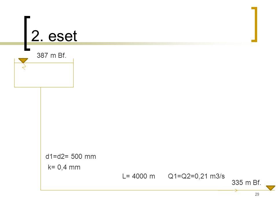 2. eset 29 d1=d2= 500 mm L= 4000 mQ1=Q2=0,21 m3/s 335 m Bf. 387 m Bf. k= 0,4 mm