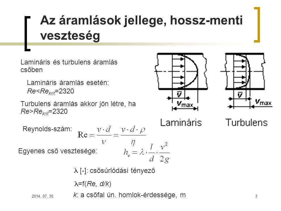 2014. 07. 30. Az áramlások jellege, hossz-menti veszteség Lamináris és turbulens áramlás csőben Lamináris áramlás esetén: Re<Re krit =2320 Turbulens á