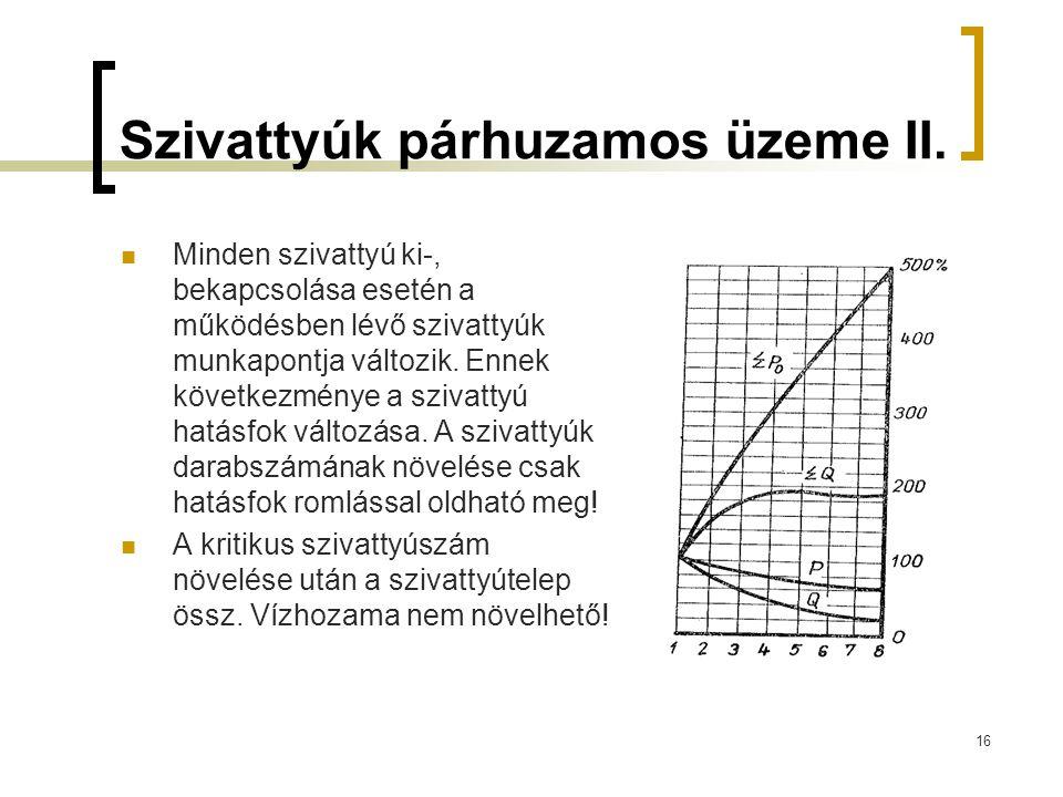 Szivattyúk párhuzamos üzeme II. Minden szivattyú ki-, bekapcsolása esetén a működésben lévő szivattyúk munkapontja változik. Ennek következménye a szi