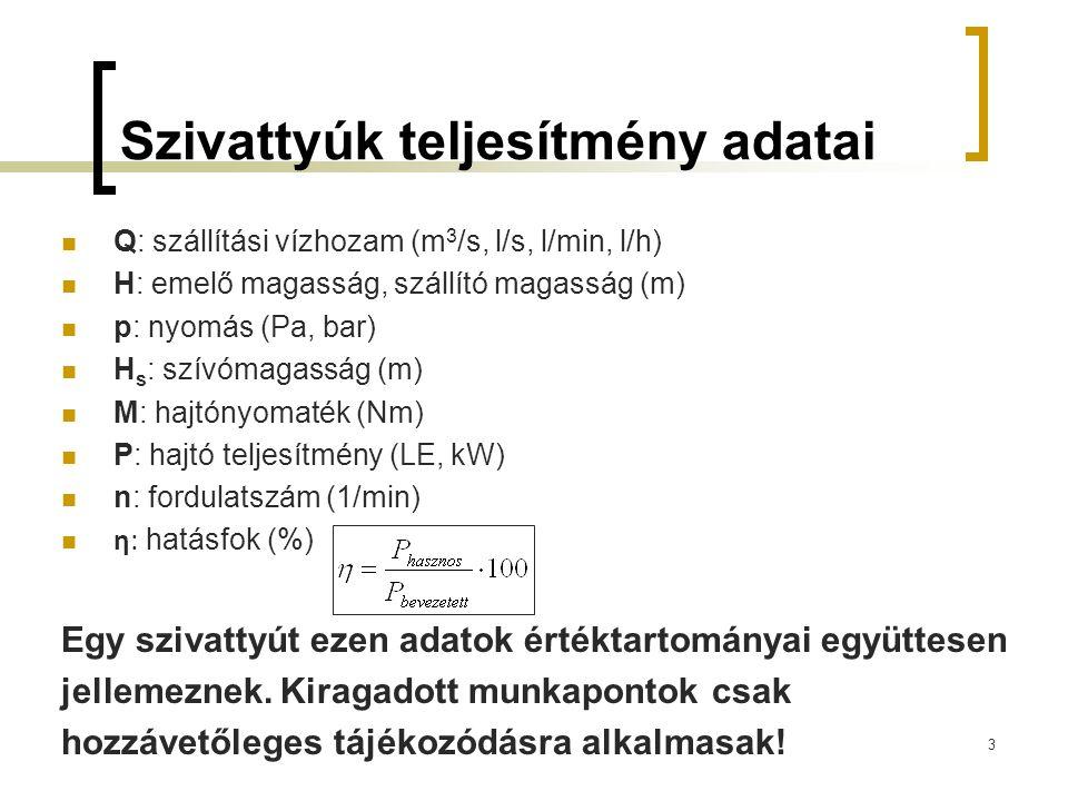 74 Felhasznált irodalom György István (szerk): Vízügyi létesítmények kézikönyve.