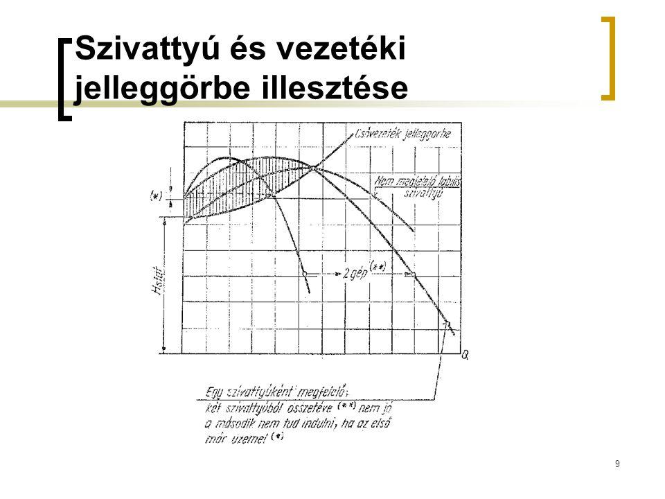 Nyomásövezetek A vízellátó hálózatban a maximális nyomás 6 bar lehet.