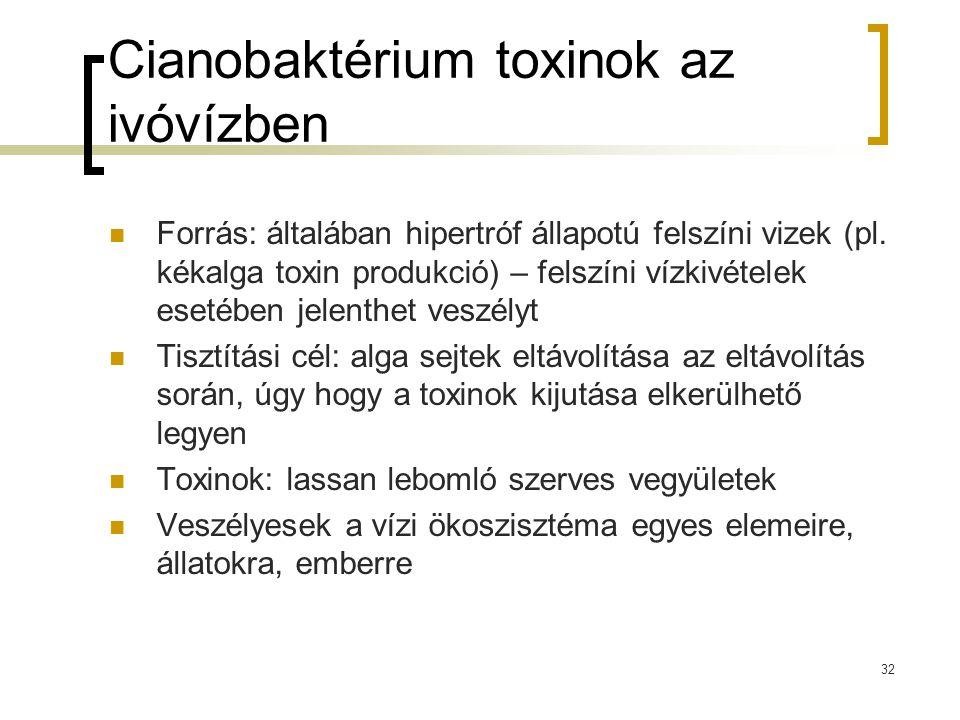 Cianobaktérium toxinok az ivóvízben Forrás: általában hipertróf állapotú felszíni vizek (pl. kékalga toxin produkció) – felszíni vízkivételek esetében