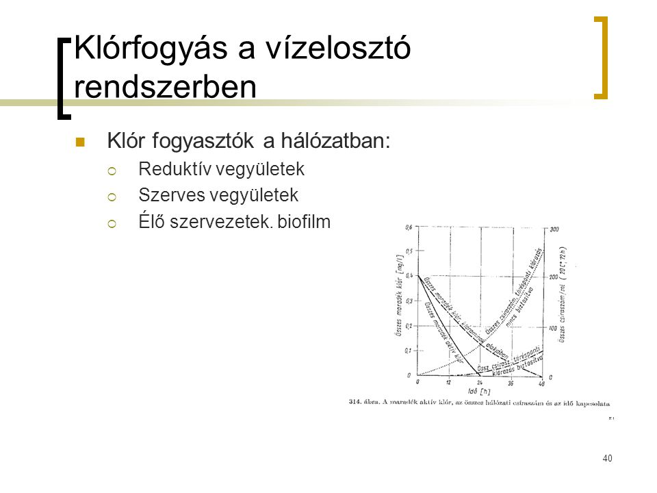 Klórfogyás a vízelosztó rendszerben Klór fogyasztók a hálózatban:  Reduktív vegyületek  Szerves vegyületek  Élő szervezetek. biofilm 40