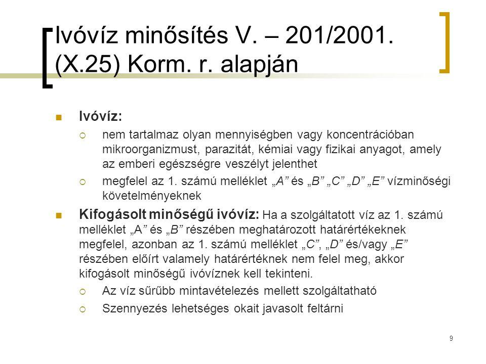 Ivóvíz minősítés V. – 201/2001. (X.25) Korm. r. alapján Ivóvíz:  nem tartalmaz olyan mennyiségben vagy koncentrációban mikroorganizmust, parazitát, k