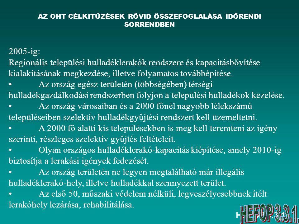 HEFOP 3.3.1. AZ OHT CÉLKITŰZÉSEK RÖVID ÖSSZEFOGLALÁSA IDŐRENDI SORRENDBEN 2005-ig: Regionális települési hulladéklerakók rendszere és kapacitásbővítés