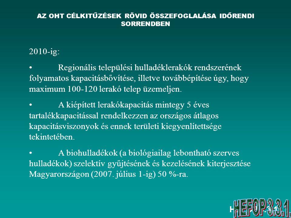 HEFOP 3.3.1. AZ OHT CÉLKITŰZÉSEK RÖVID ÖSSZEFOGLALÁSA IDŐRENDI SORRENDBEN 2010-ig: Regionális települési hulladéklerakók rendszerének folyamatos kapac