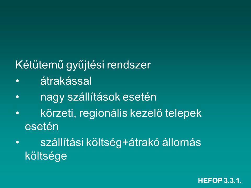 HEFOP 3.3.1. Kétütemű gyűjtési rendszer