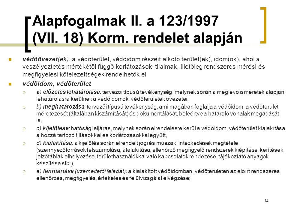 Alapfogalmak II. a 123/1997 (VII. 18) Korm. rendelet alapján védőövezet(ek): a védőterület, védőidom részeit alkotó terület(ek), idom(ok), ahol a vesz
