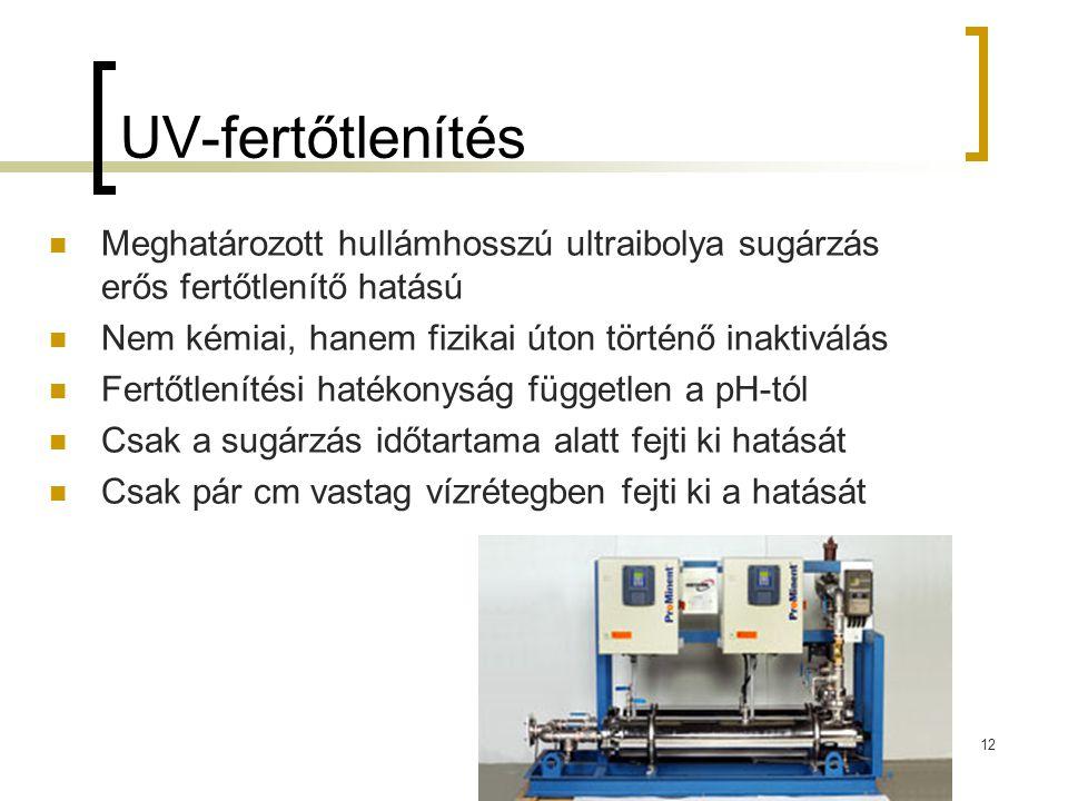 UV-fertőtlenítés Meghatározott hullámhosszú ultraibolya sugárzás erős fertőtlenítő hatású Nem kémiai, hanem fizikai úton történő inaktiválás Fertőtlen